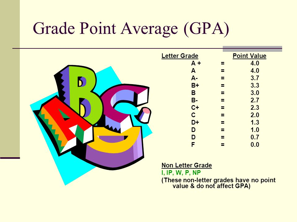 c grade point average for a The grade point average (gpa) calculations, for each semester and cumulative for your entire programme, are shown on your unofficial.