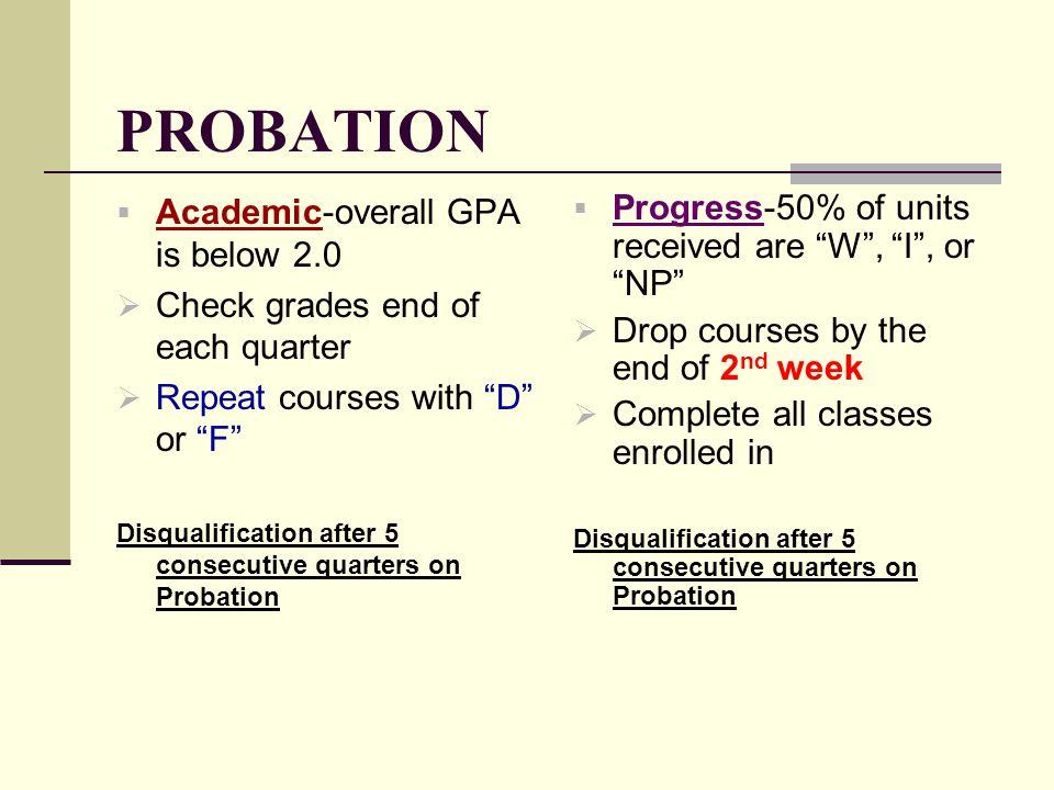 PROBATION Academic-overall GPA is below 2.0