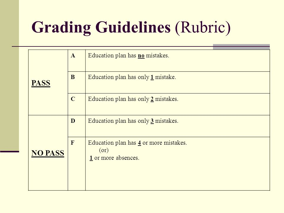 Grading Guidelines (Rubric)