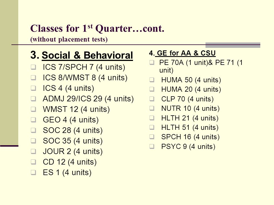 Classes for 1st Quarter…cont. (without placement tests)