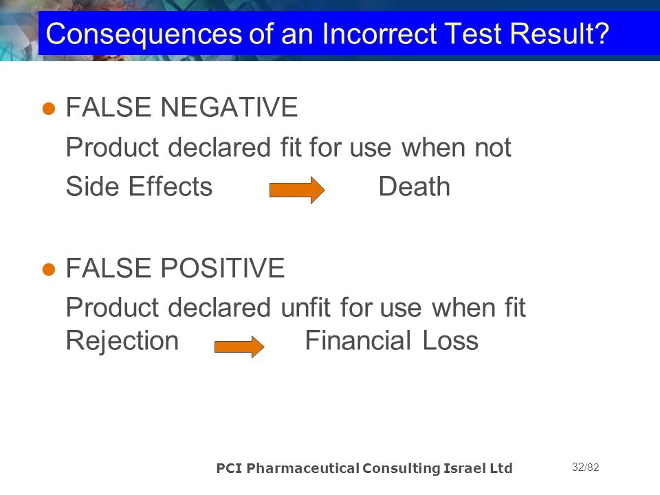 Consequences of an Incorrect Test Result