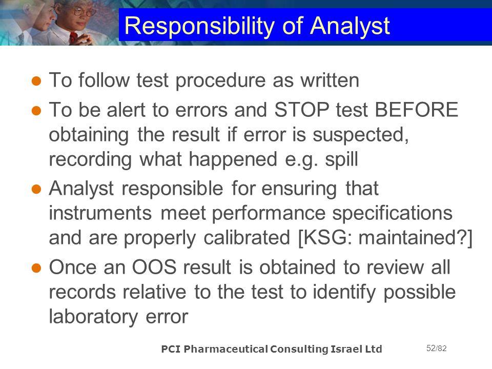 Responsibility of Analyst