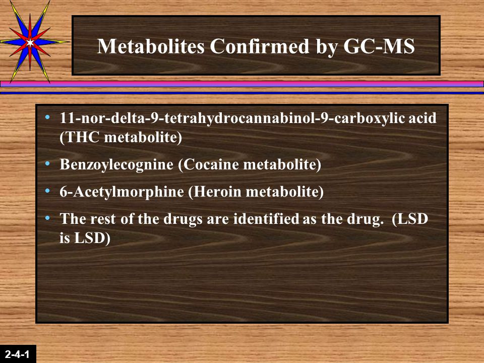 Metabolites Confirmed by GC-MS