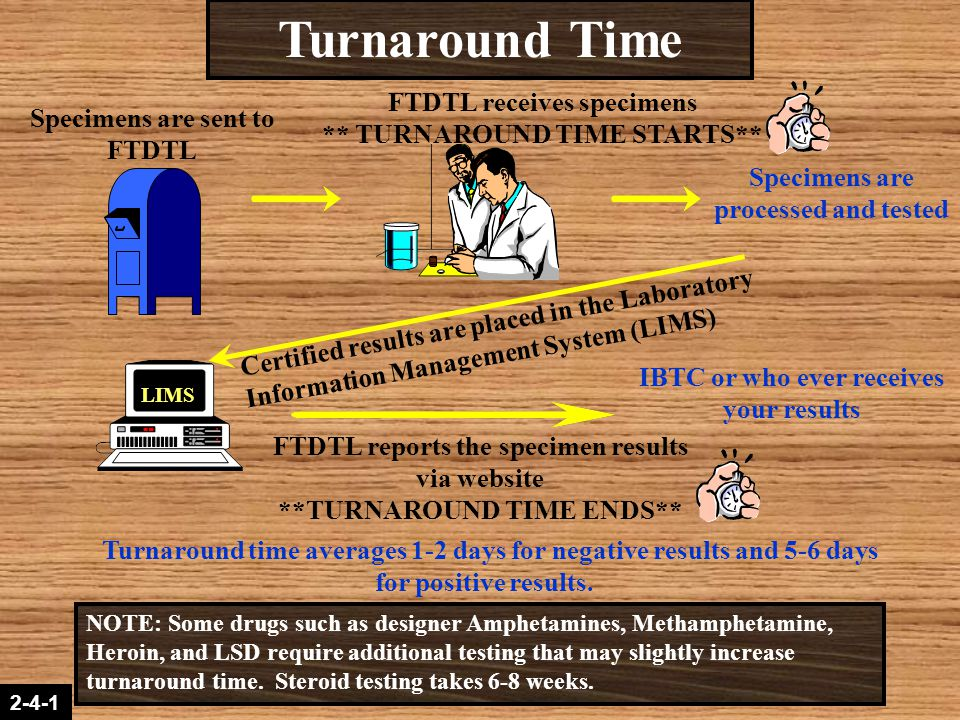 Turnaround Time FTDTL receives specimens ** TURNAROUND TIME STARTS**