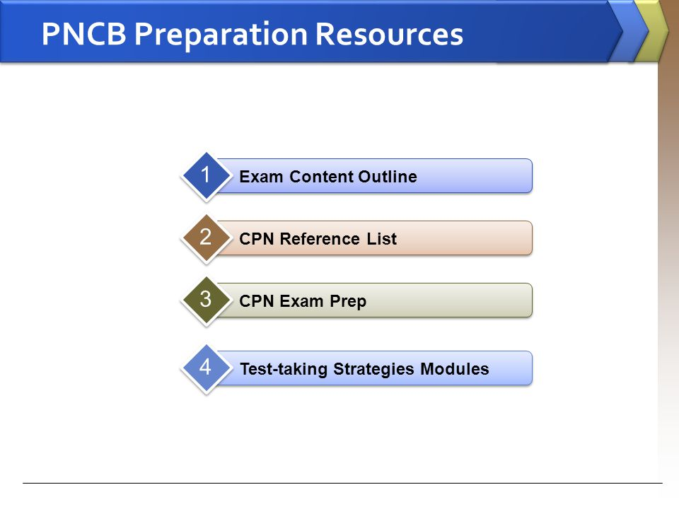 PNCB Preparation Resources