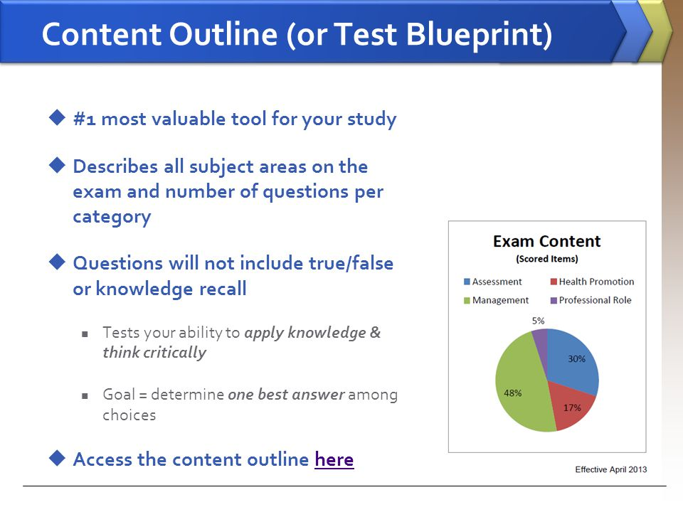 Content Outline (or Test Blueprint)
