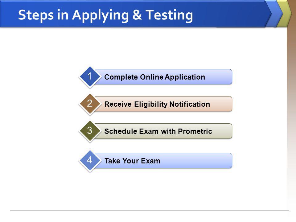 Steps in Applying & Testing