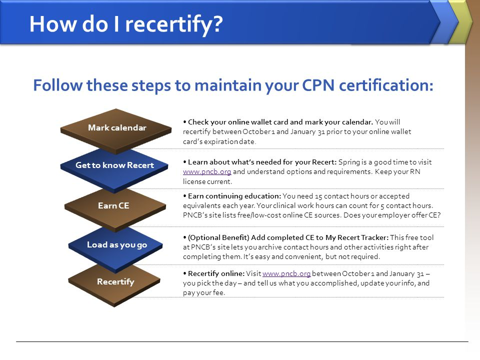 How do I recertify Follow these steps to maintain your CPN certification: