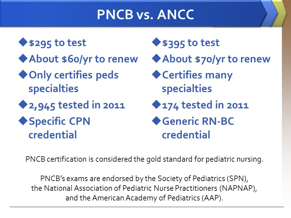 PNCB vs. ANCC $295 to test About $60/yr to renew
