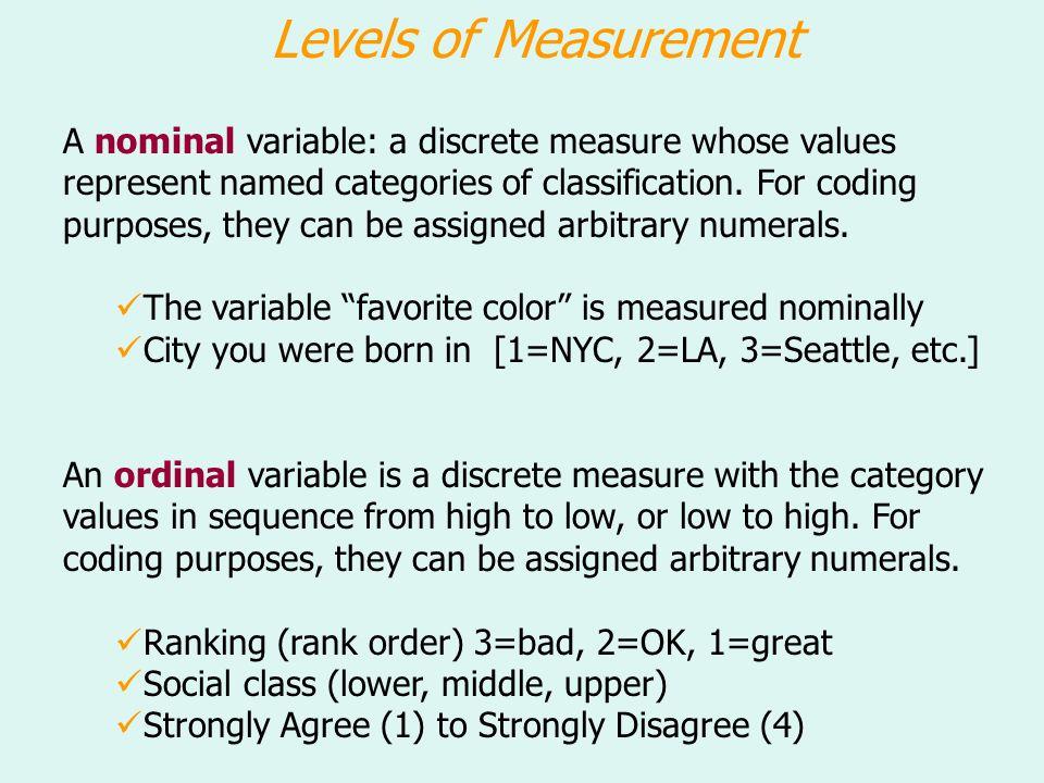 Levels of Measurement