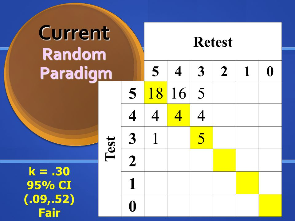 Current Random Paradigm