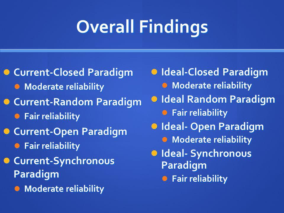 Overall Findings Current-Closed Paradigm Current-Random Paradigm