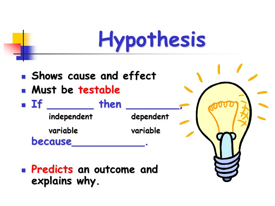 Hypothesis Shows cause and effect Must be testable
