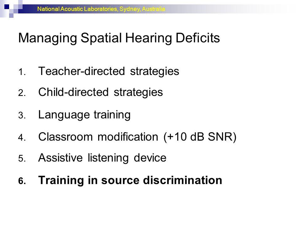 Managing Spatial Hearing Deficits