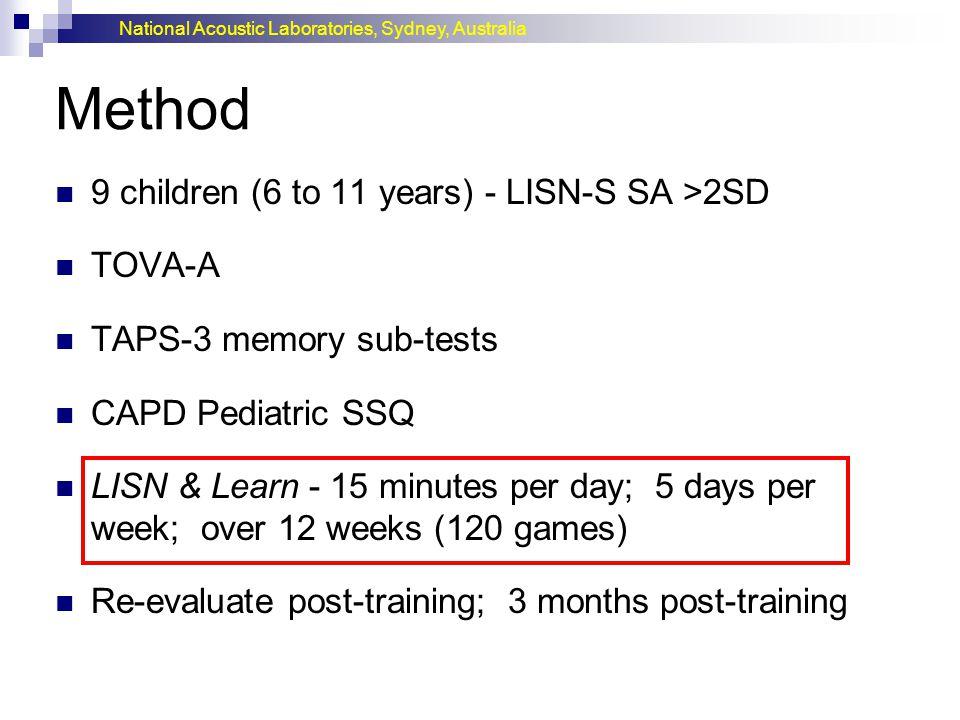 Method 9 children (6 to 11 years) - LISN-S SA >2SD TOVA-A