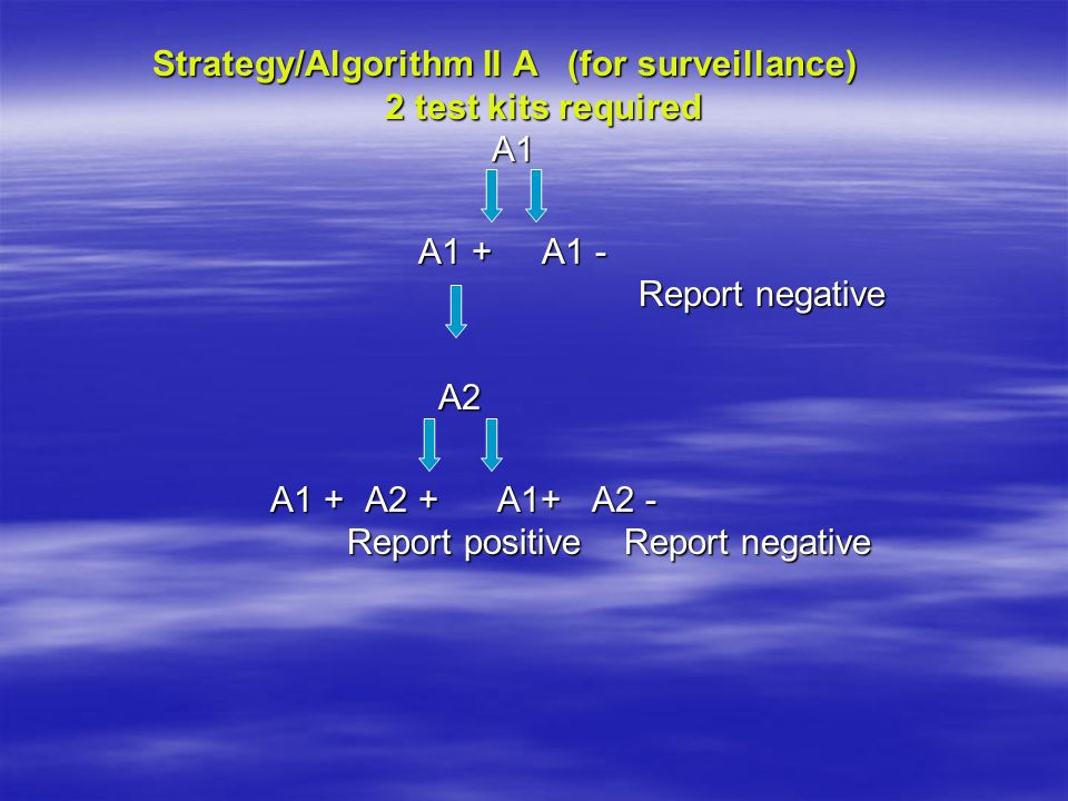Strategy/Algorithm II A (for surveillance) 2 test kits required A1