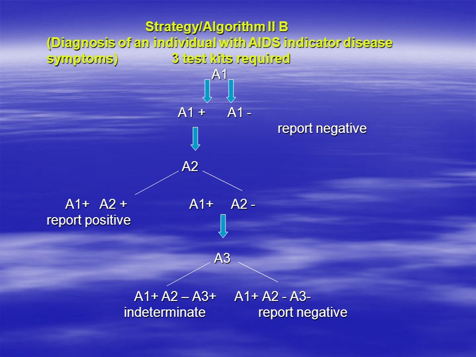 Strategy/Algorithm II B (Diagnosis of an individual with AIDS indicator disease symptoms) 3 test kits required A1
