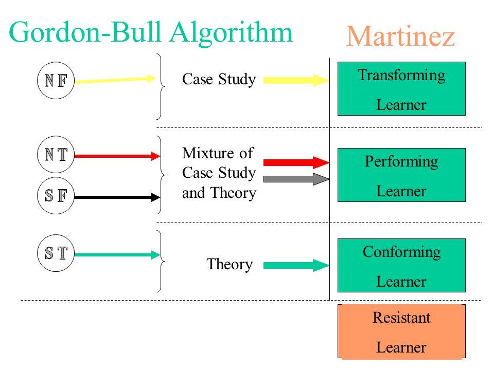 Gordon-Bull Algorithm Martinez
