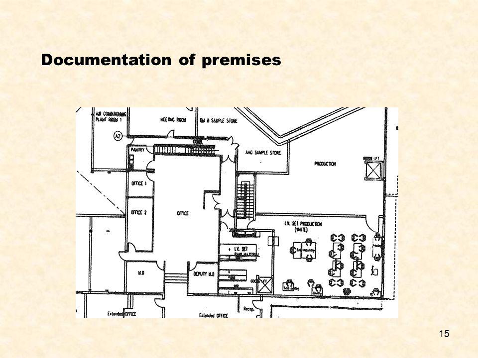 Documentation of premises