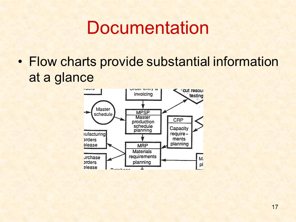 Documentation Flow charts provide substantial information at a glance