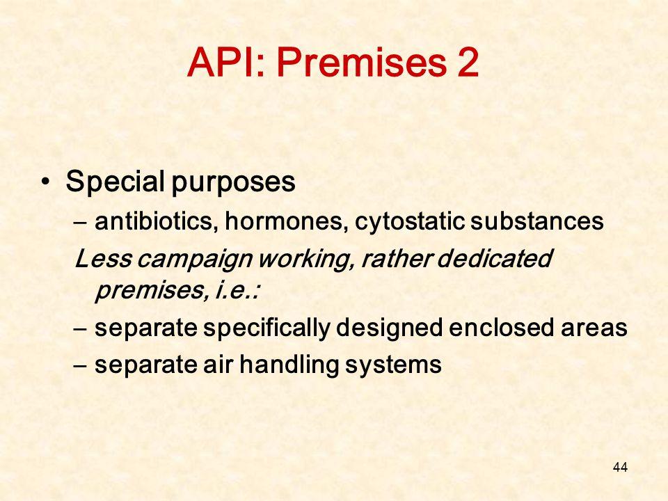 API: Premises 2 Special purposes