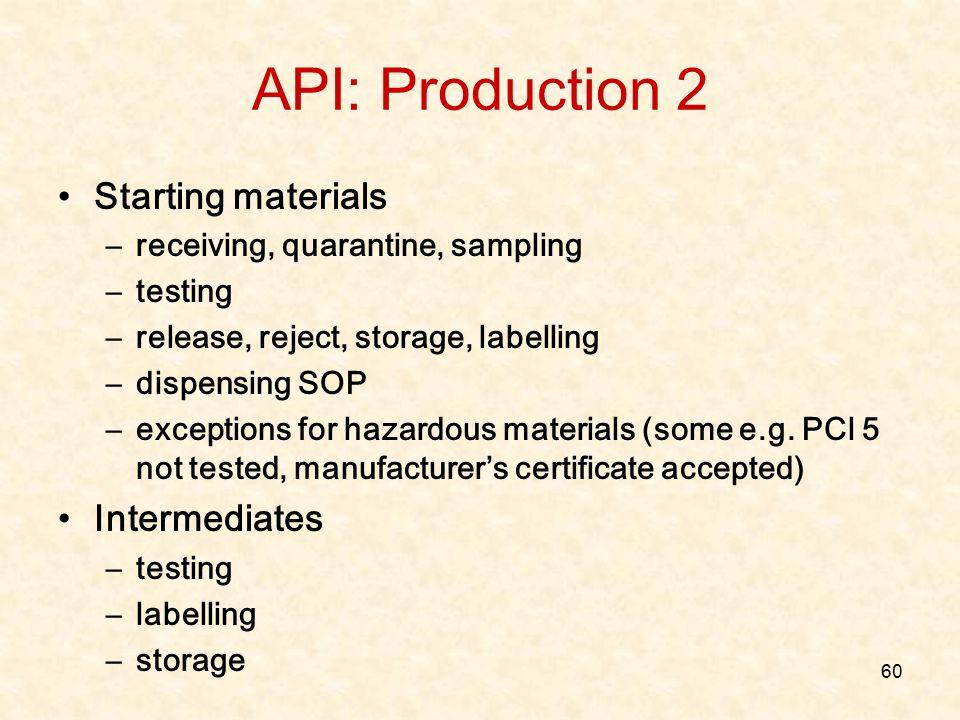API: Production 2 Starting materials Intermediates