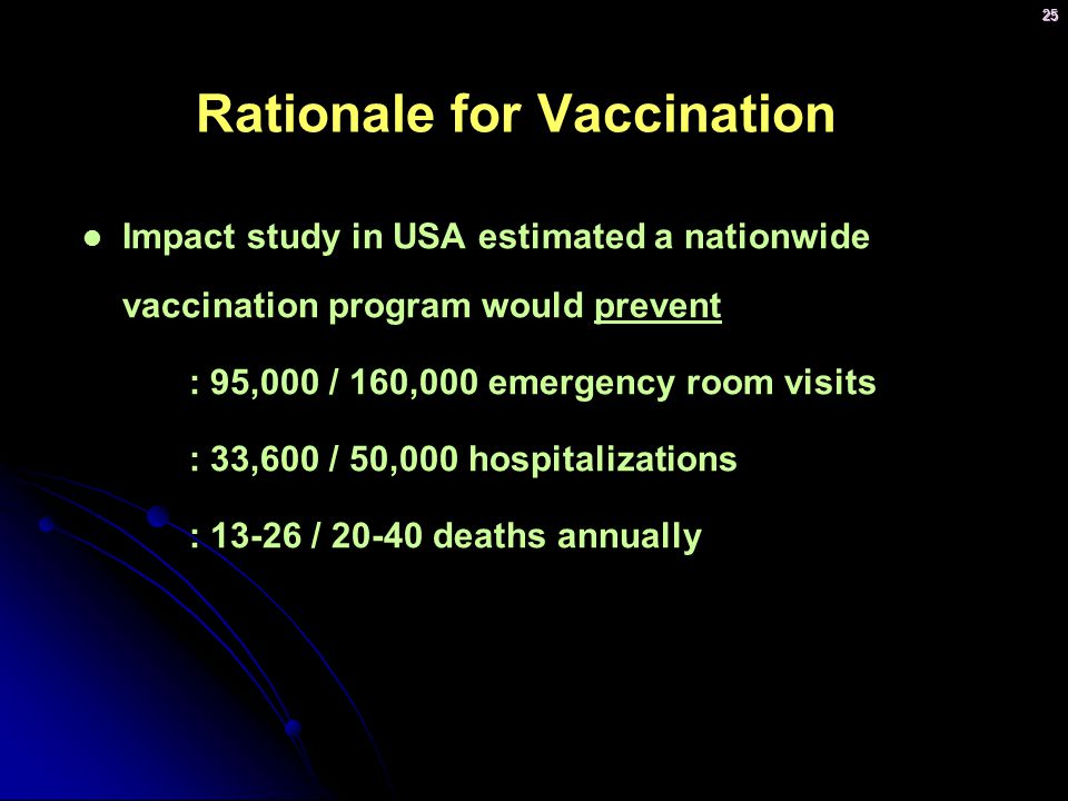 Rationale for Vaccination