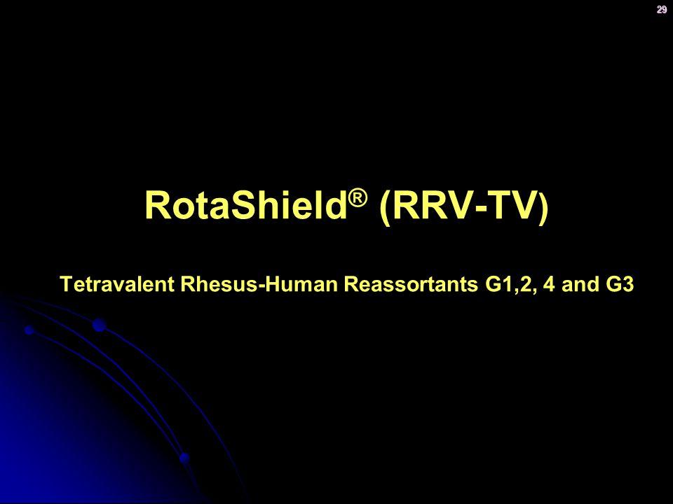 RotaShield® (RRV-TV) Tetravalent Rhesus-Human Reassortants G1,2, 4 and G3