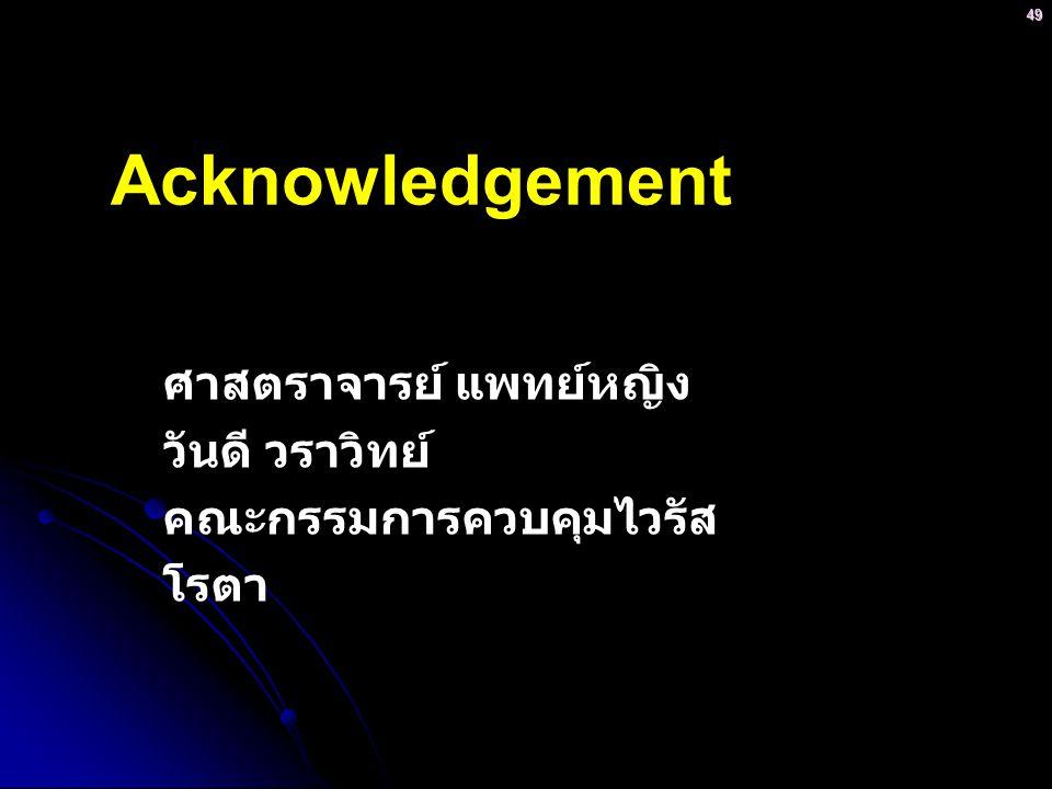 Acknowledgement ศาสตราจารย์ แพทย์หญิง วันดี วราวิทย์