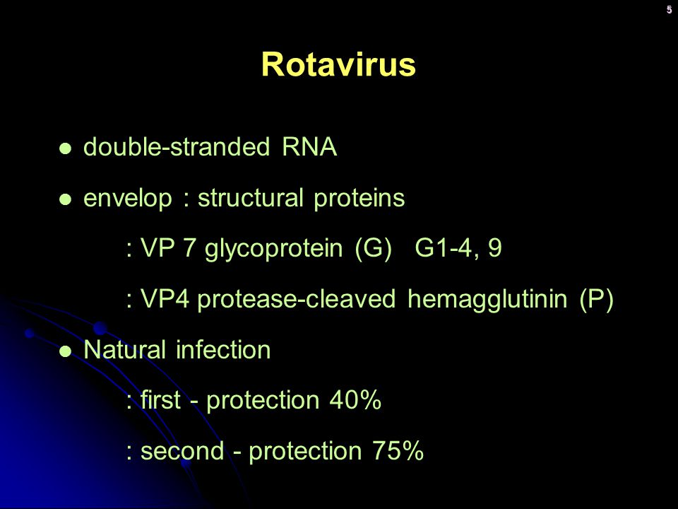 Rotavirus double-stranded RNA envelop : structural proteins