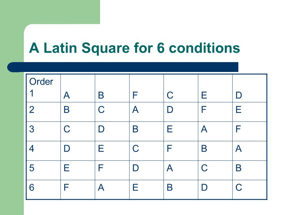 A Latin Square for 6 conditions