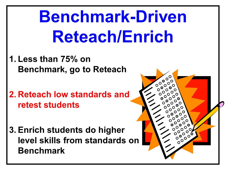 Benchmark-Driven Reteach/Enrich