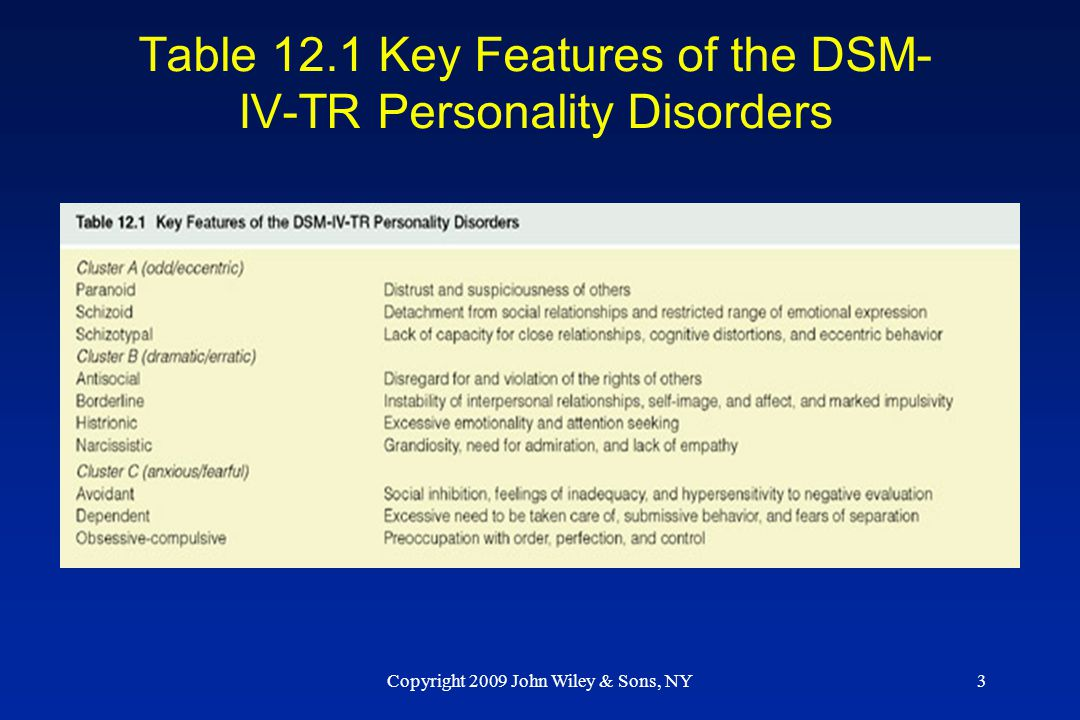 Table 12.1 Key Features of the DSM-IV-TR Personality Disorders