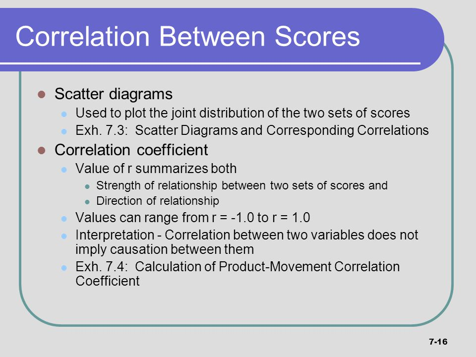 Correlation Between Scores