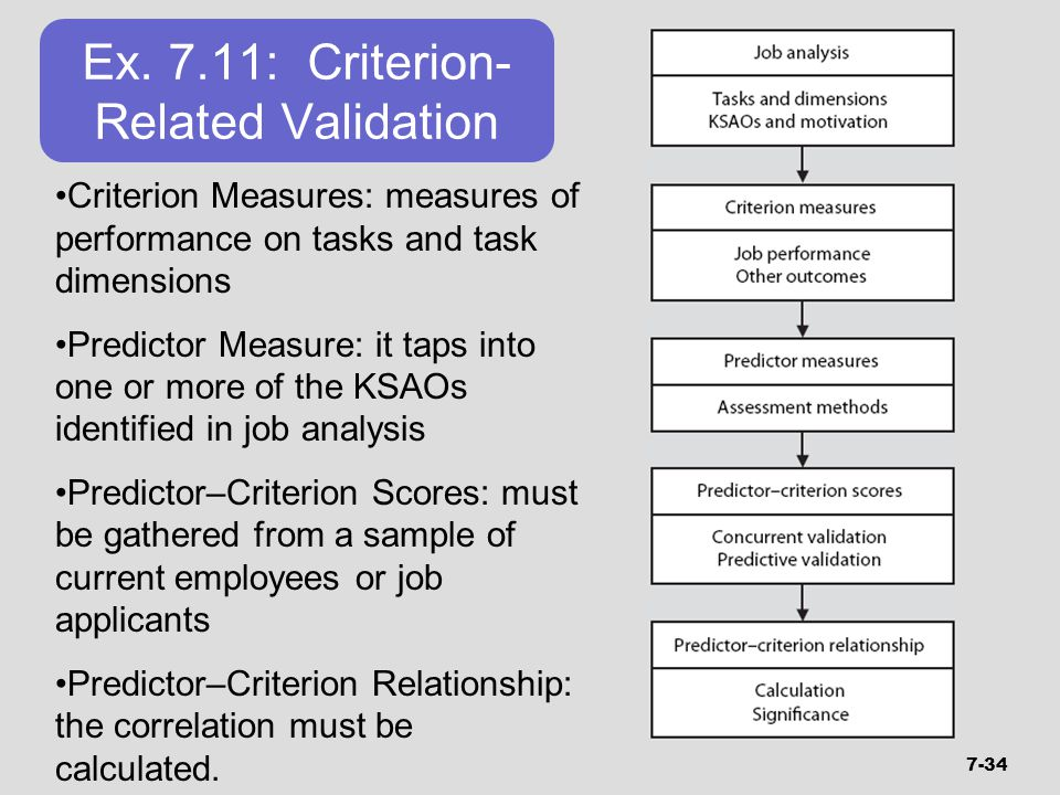 Ex. 7.11: Criterion-Related Validation