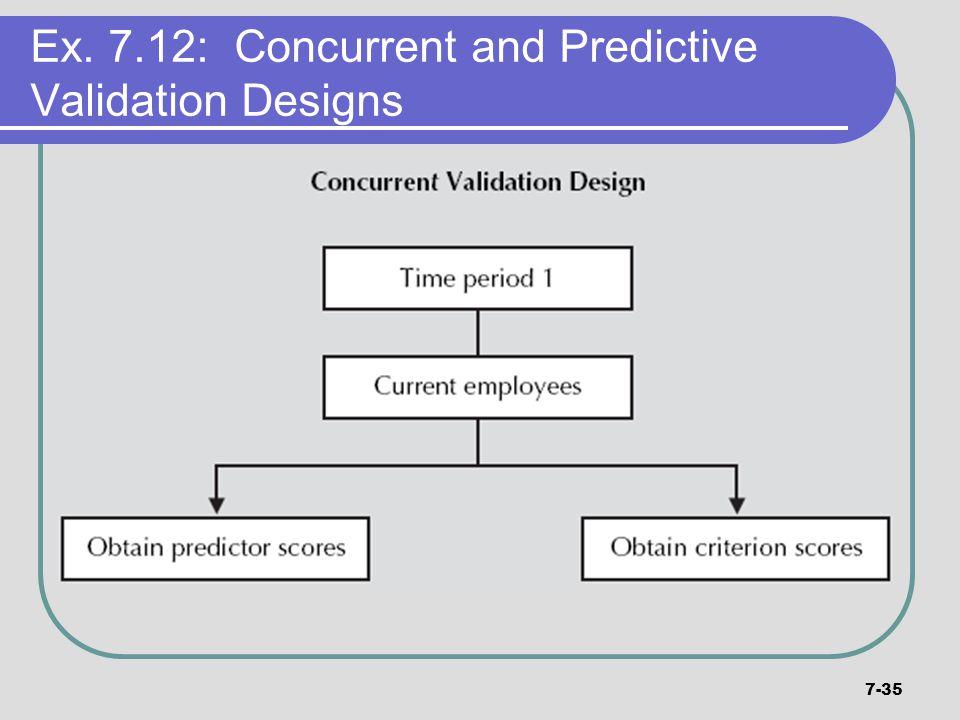 Ex. 7.12: Concurrent and Predictive Validation Designs