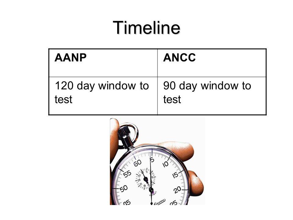Timeline AANP ANCC 120 day window to test 90 day window to test