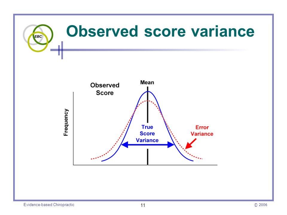Observed score variance