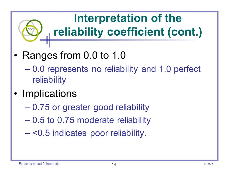 Interpretation of the reliability coefficient (cont.)