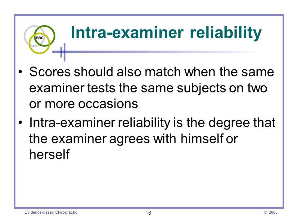 Intra-examiner reliability
