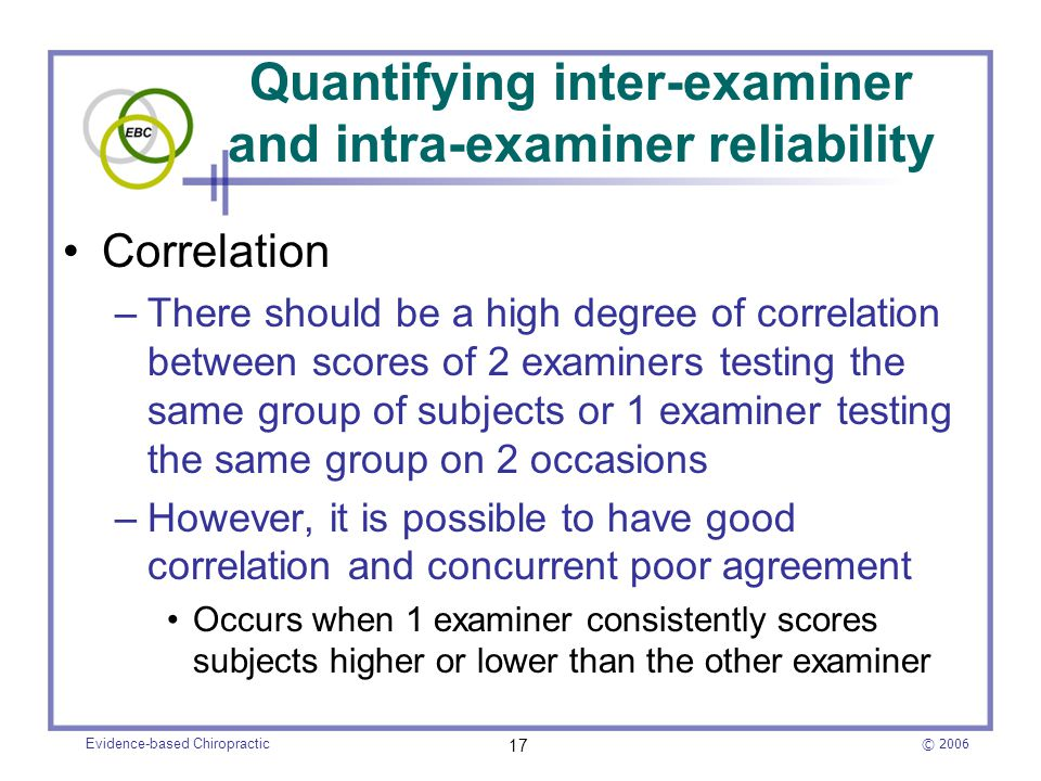 Quantifying inter-examiner and intra-examiner reliability