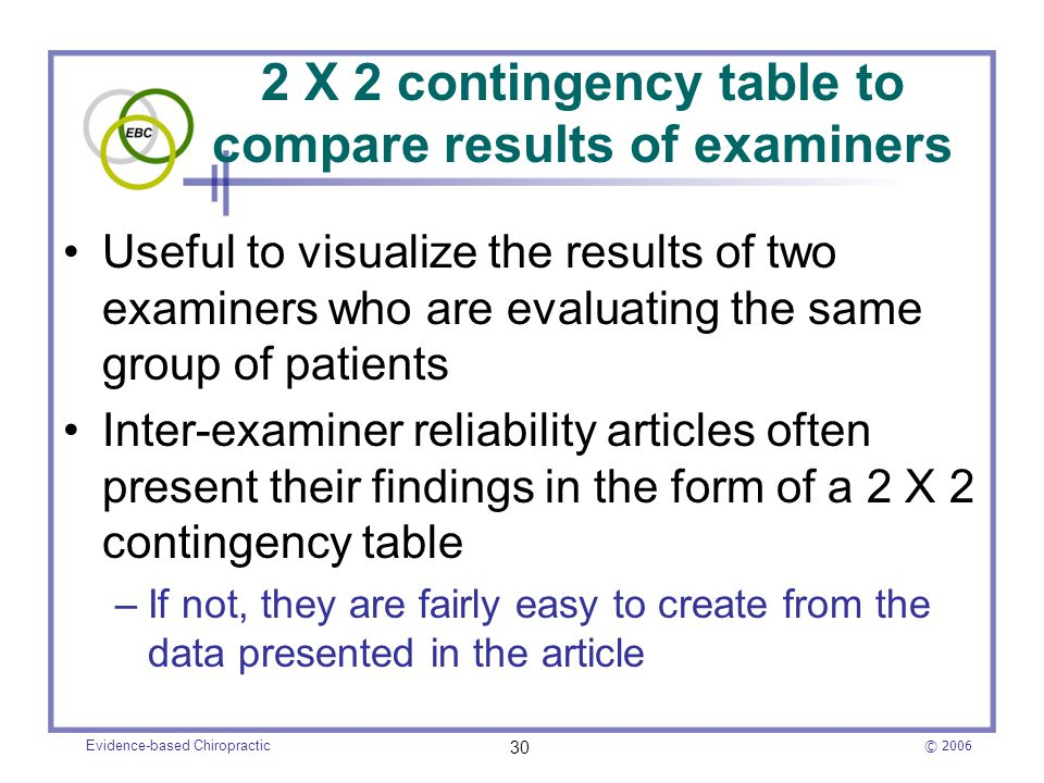 2 X 2 contingency table to compare results of examiners