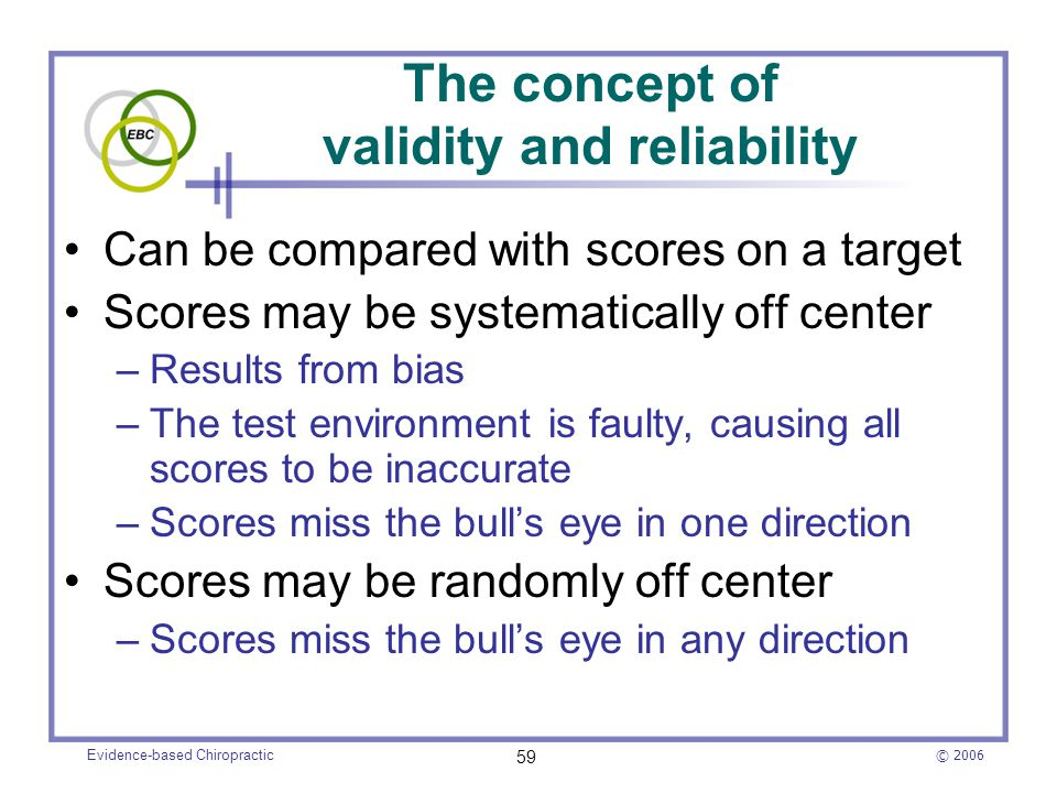 The concept of validity and reliability