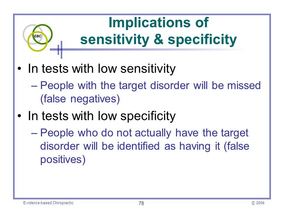 Implications of sensitivity & specificity
