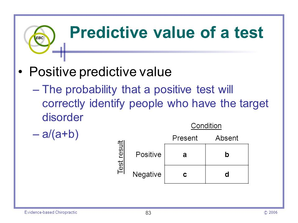Predictive value of a test