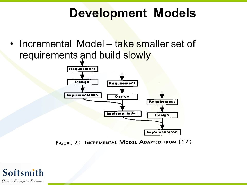 Development Models Incremental Model – take smaller set of requirements and build slowly