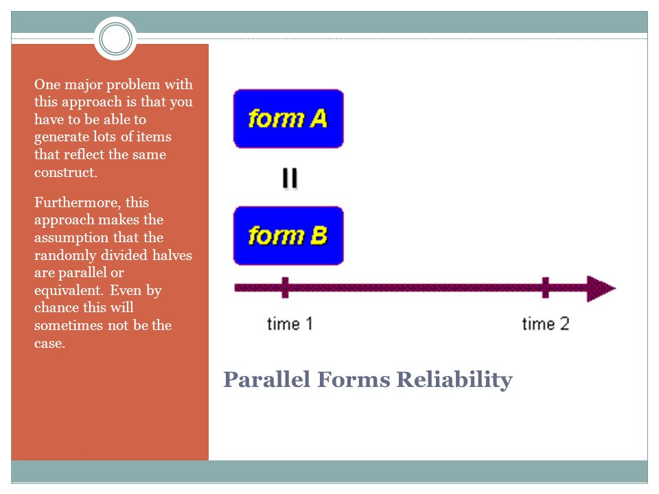 Parallel Forms Reliability