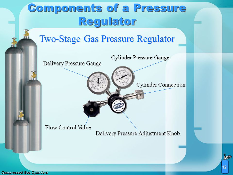 Components of a Pressure Regulator