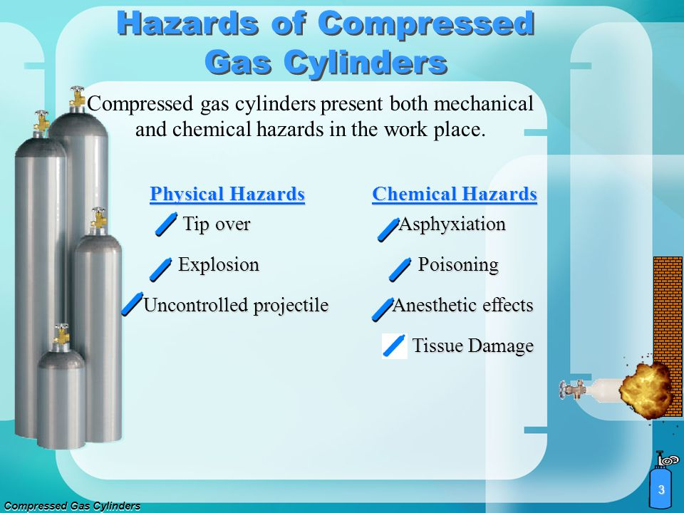 Hazards of Compressed Gas Cylinders