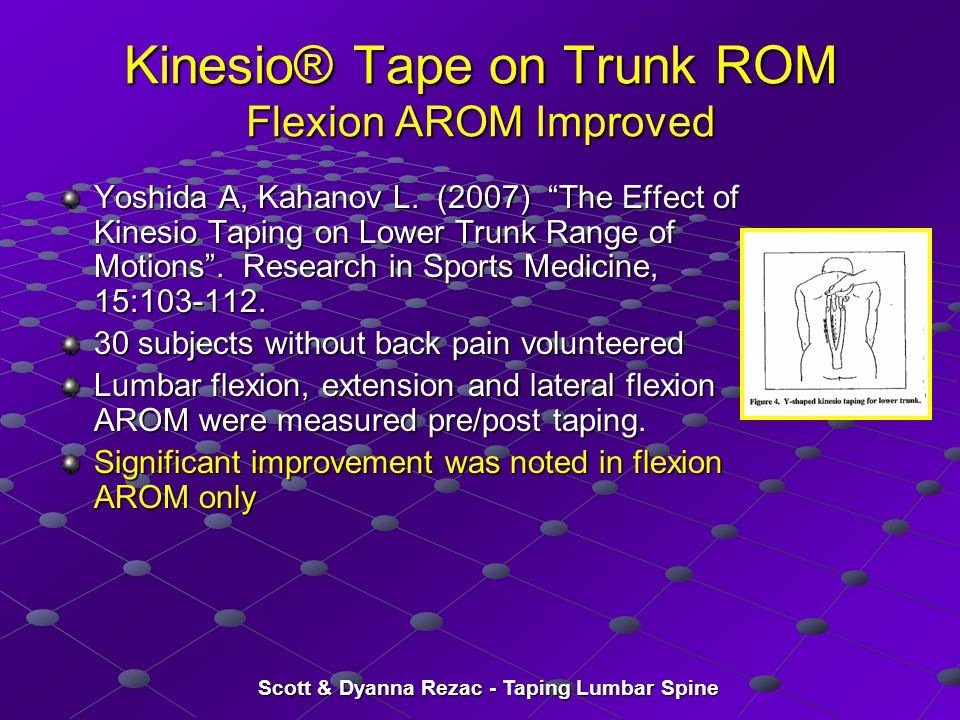 Kinesio® Tape on Trunk ROM Flexion AROM Improved